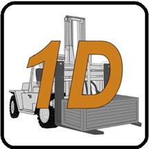 1D Industrial Forklift License Prep